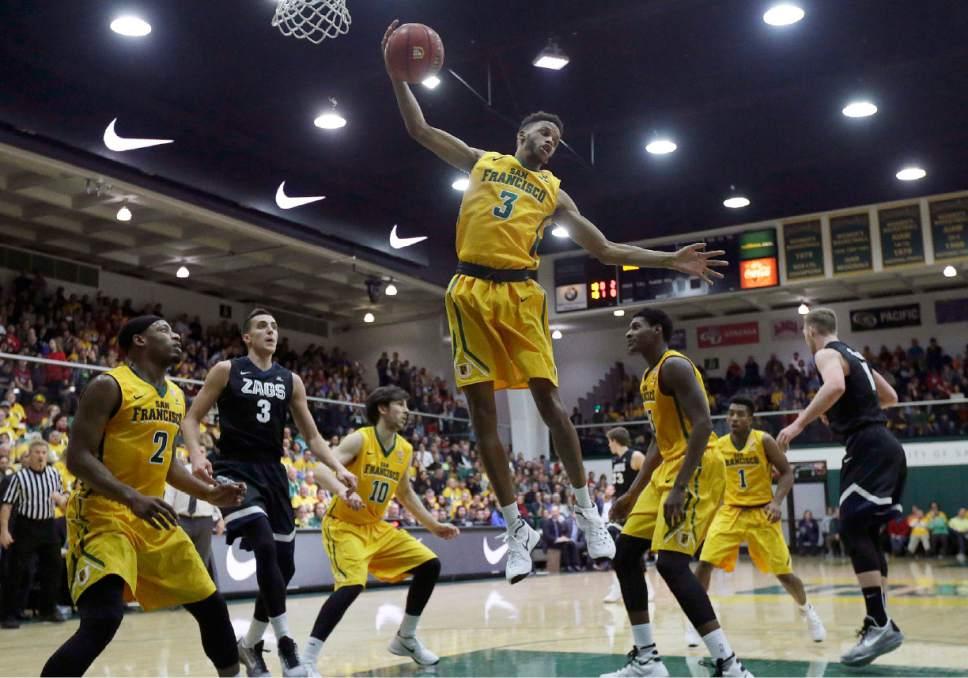 College Basketball Pick – BYU Cougars at San Francisco Dons